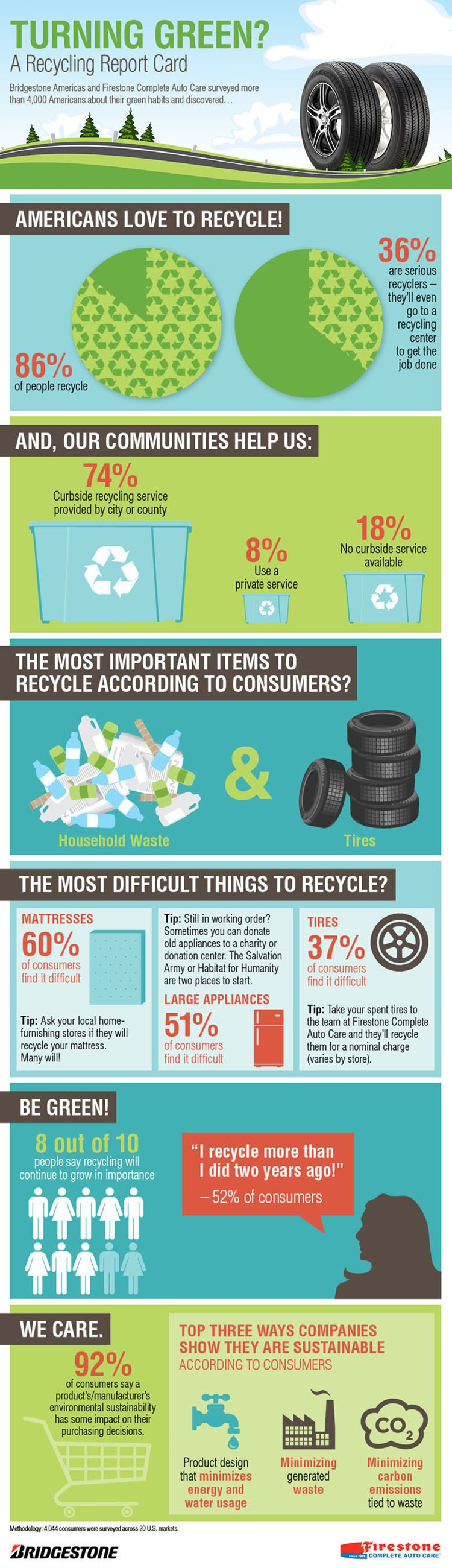 Bridgetone-recycling-survey-infographic